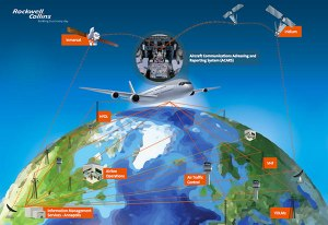 Providers of Aviation Messaging Systems
